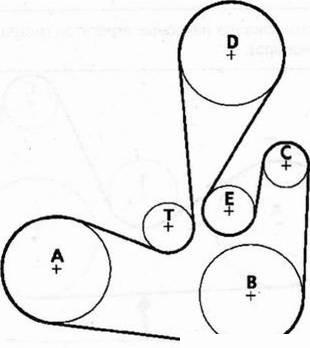 Схема ремни рено симбол