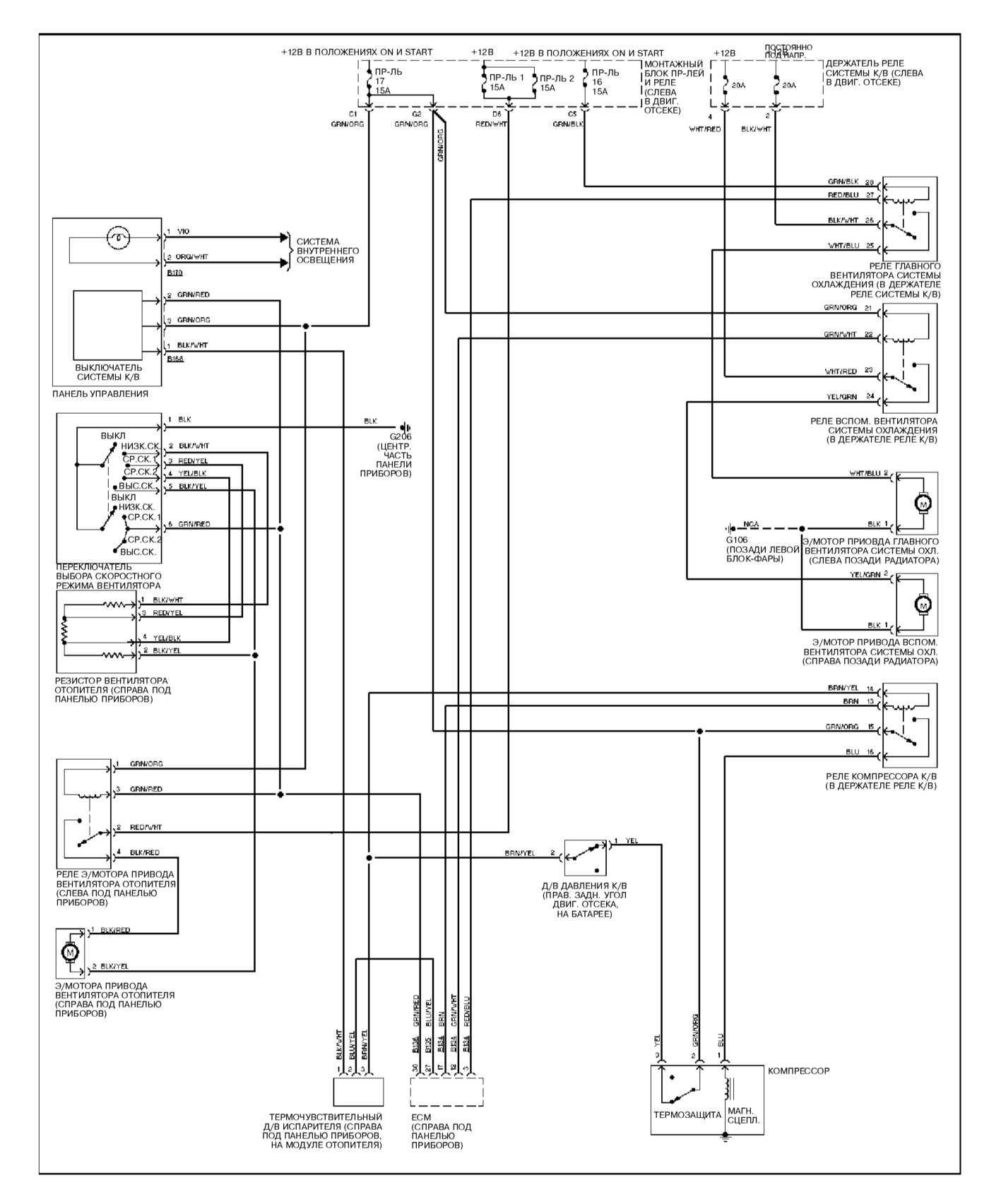 Схема подключения диагностического разъема на субару форестер