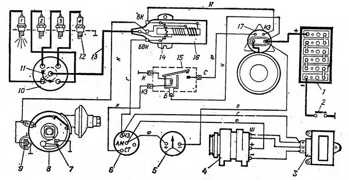 Обслуживание и регулировки тормозной системы