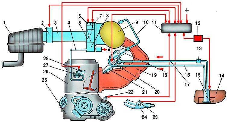 ближайшие 8 клапанный двигатель подача воды в впускную систему меньше