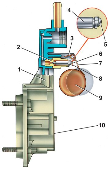 как отрегулировать поплавок в карбюраторе ваз 21213