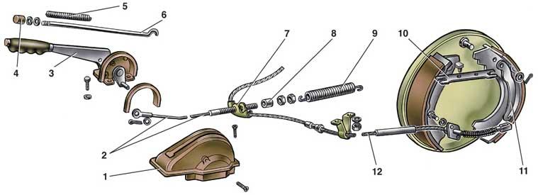 Как улучшить работу ручника нива 21213