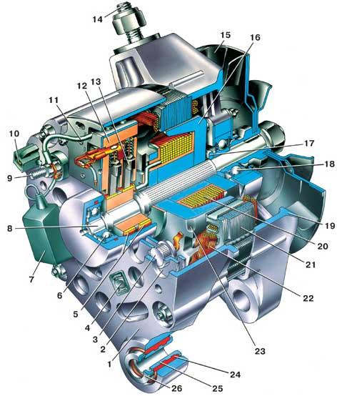 095 2362 - Схема подключения генератора нива 21213