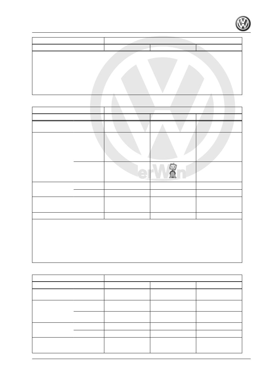 Volkswagen Golf Variant / Jetta  Manual - part 207