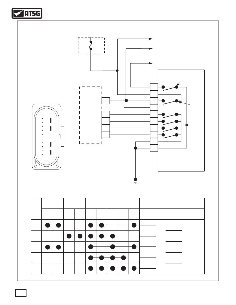Volkswagen 01M Transmission  Service manual - part 40
